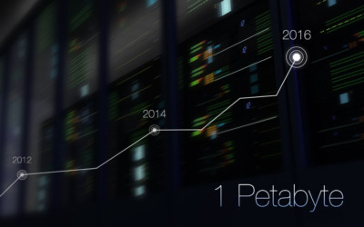 DF Studio Passes 1 Petabyte of Files Stored